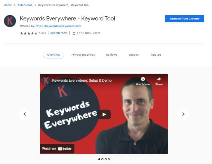 Keyword Everywhere - Must Use Chrome Extensions For SEO