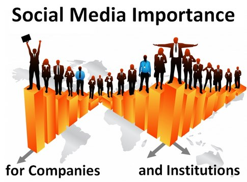 Why Social Media is more than mere Customer Service?