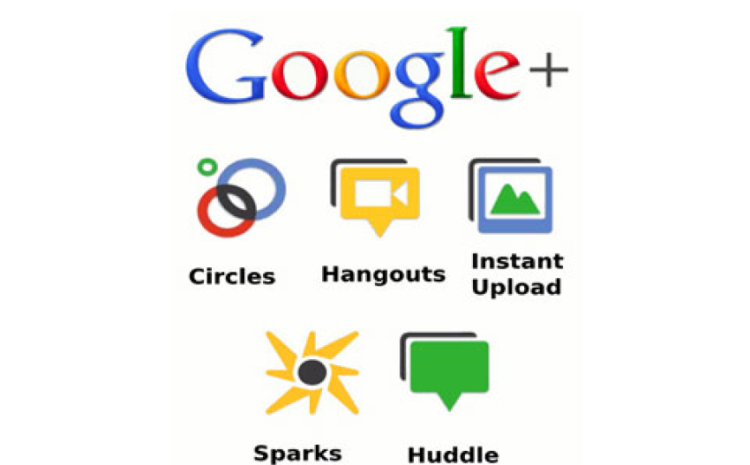 14 Useful & Unique Features of Google+ not many of us would have Explored !