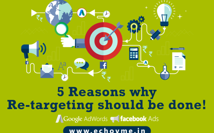 What is Re-Targeting?