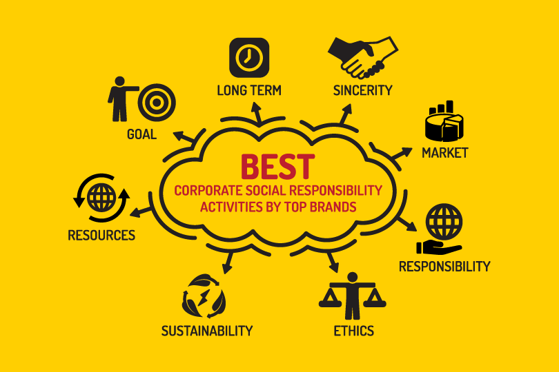 Best Corporate Social Responsibility Activities by Top Brands