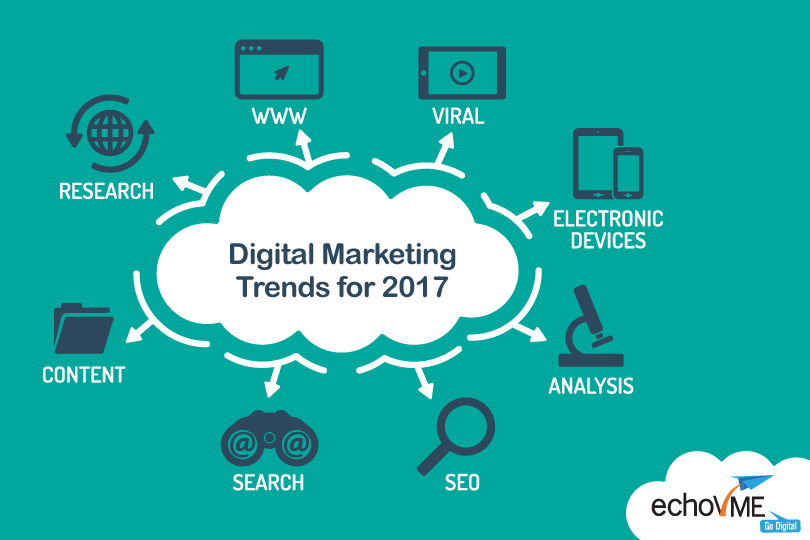 Digital Marketing Trends and Techniques for 2017